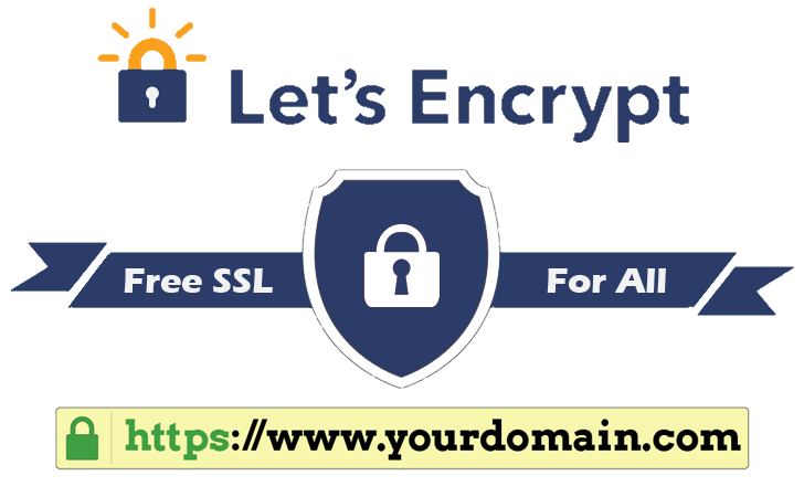 Using Let's Encrypt TLS Certificates for SMTP, IMAP, and HTTP